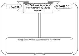 Buddhism-in-the-West----Revision-Session-Silent-Debate-Worksheets.docx