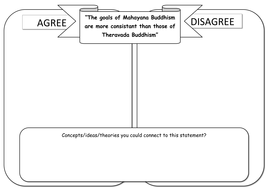 The-Development-of-Mahayana-Buddhism----Revision-Session-Silent-Debate-Worksheets.docx
