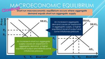 Macroeconomic-Equilibrium.pptx