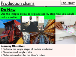 7---Production-chains.pptx
