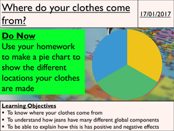 2---Where-do-your-clothes-come-from.pptx