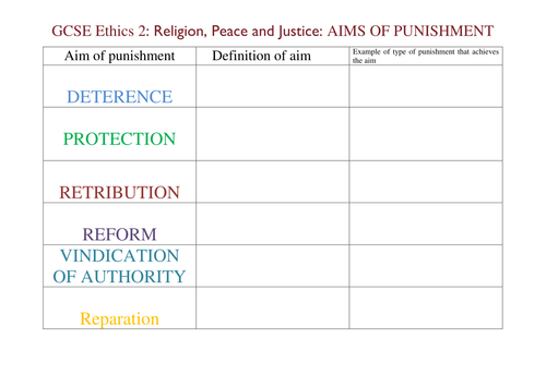 Aims of Punishment - Card sort table