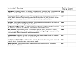 AQA Required practical tick sheet for students (Chemistry