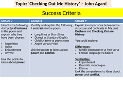 Checking out me History. Annotations, objectives, questions, worksheets for AQA Power and Conflict