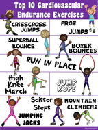 PE Poster: Top 10 Cardiovascular Endurance Exercises