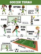 PE Poster: Soccer Terms