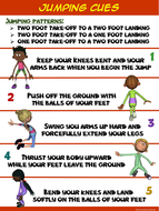 PE Poster: Jumping Cues