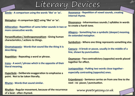 Literary-Devices-Poster.png