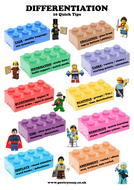 Differentiation - 10 Quick Tips.pdf