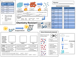 Chemistry-revision-poster.pptx