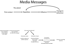 MediaMessages.png