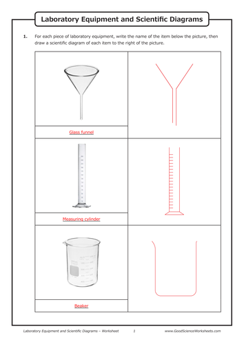 Laboratory Equipment And Scientific Diagrams Worksheet By