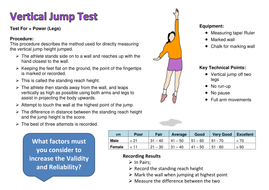 Gcse Pe Fitness Test Sheets By Beckamanley Teaching
