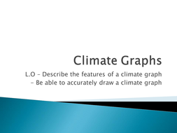 Climate-Graphs.pptx