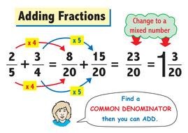 6 fraction calculation posters by skillsheets teaching resources tes