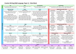Creative-Writing-Word-Bank.docx