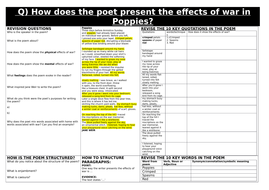 Poppies by Jane Weir. Various revision resources with PowerPoint - AQA Power and Conflict