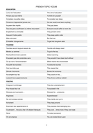 French-topic-vocab.pdf