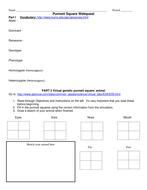 Punnett-square--Web-Quest.doc