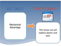 PPT-Lesson-5---Planes-and-axes.pptx