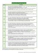 MYP-Grade-Descriptors-by-Subject--.pdf