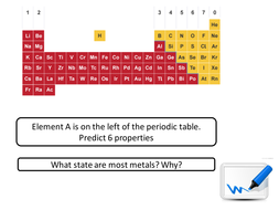 Periodic table groups and period patterns by sc1guru teaching whole lesson urtaz Gallery