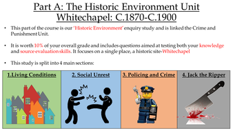 Edexcel (9-1) Historical Environment WhiteChapel: What is an Historical Enquiry?