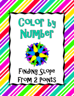 Finding-Slope-Between-2-Points-Color-by-Number.pdf