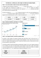 Spanish A Level el impacto del turismo en España (Edexcel): tourism in Spain reading comprehension