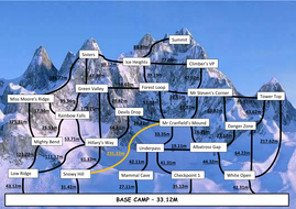 Differentiated---Choice-of-climbing-route.docx