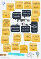Evaluation-ideas-PDF.pdf