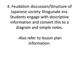 Essay About Learning English Feudalismstructureofjapanesesocietypptx  High School Memories Essay also High School Application Essay Samples Feudalism In Shogunate Japanstructure Of Society In Shogun Japan  Healthy Eating Habits Essay
