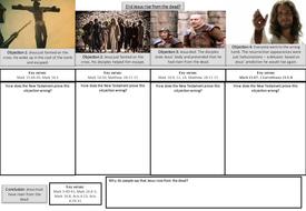 Jesus'-Resurrection-Worksheet.pptx