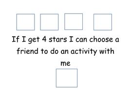 Behaviour star chart.