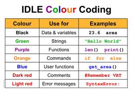 Python IDLE Colour Codes By CSstuff