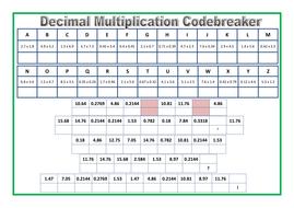 Decimal Multiplication Codebreaker Sheet