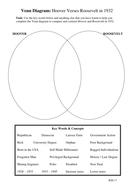 Venn-Diagram---HH-V-FDR-1932-Election.docx