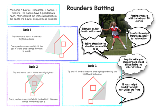 Rounders Resource Pack By Katy 6575 Teaching Resources Tes