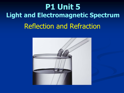 New-Edexcel-P1-Unit-5---Reflection-and-Refraction.pptx