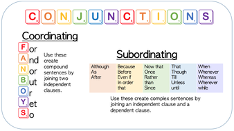 conjunctions word mat bright and colourful by slj123 teaching