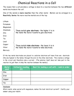7. Cells-practical-and-support-sheet.ppt