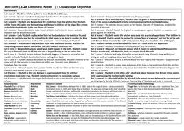 1.-Macbeth-Knowledge-Organiser-.docx