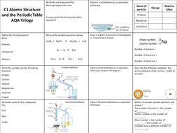 Aqa trilogy triple c1 atomic structure and the periodic table c1 atomic structure and the periodic table revision urtaz Image collections