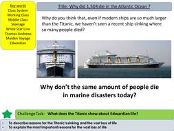 Titanic Sinking Diagram 50507 Usbdata