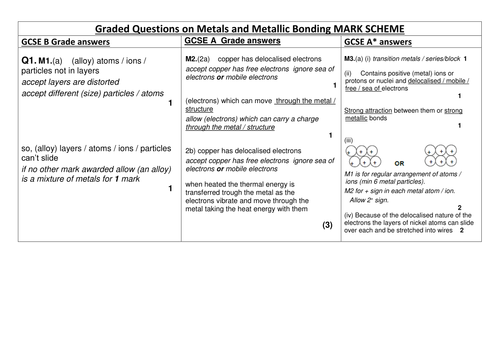 Differentiated Worksheet on Metals and Metallic Bonding by – Metallic Bonding Worksheet