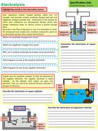 Electrolysis-student-sheet.pptx