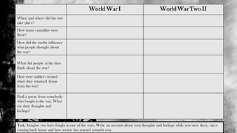 comparison worksheet for wwi and wwii by punkrockprincess182