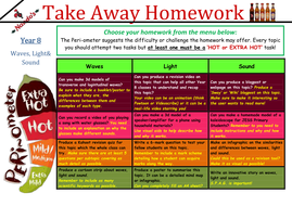 Nandos-takeaway-homework---Waves--Light-and-Sound.docx