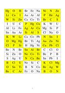 Elements_Bingo.doc