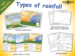 Geography---Types-of-rainfall.pptx